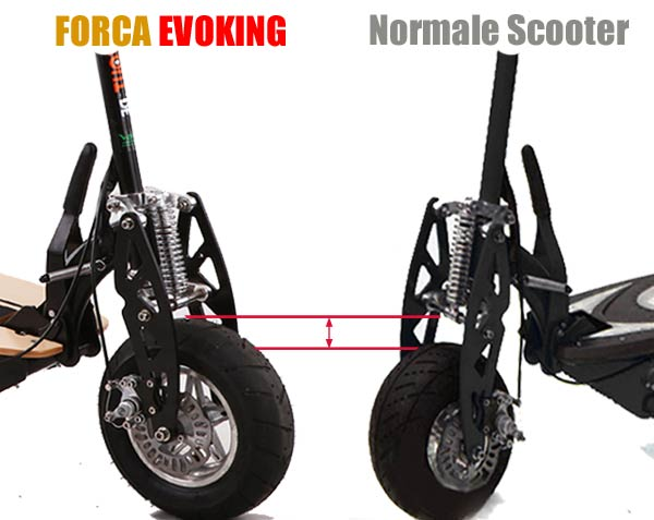e scooter evoking 1600 von forca 40km h elektro roller. Black Bedroom Furniture Sets. Home Design Ideas